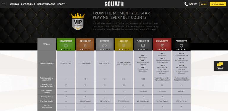 Goliath Casino Screenshot 3