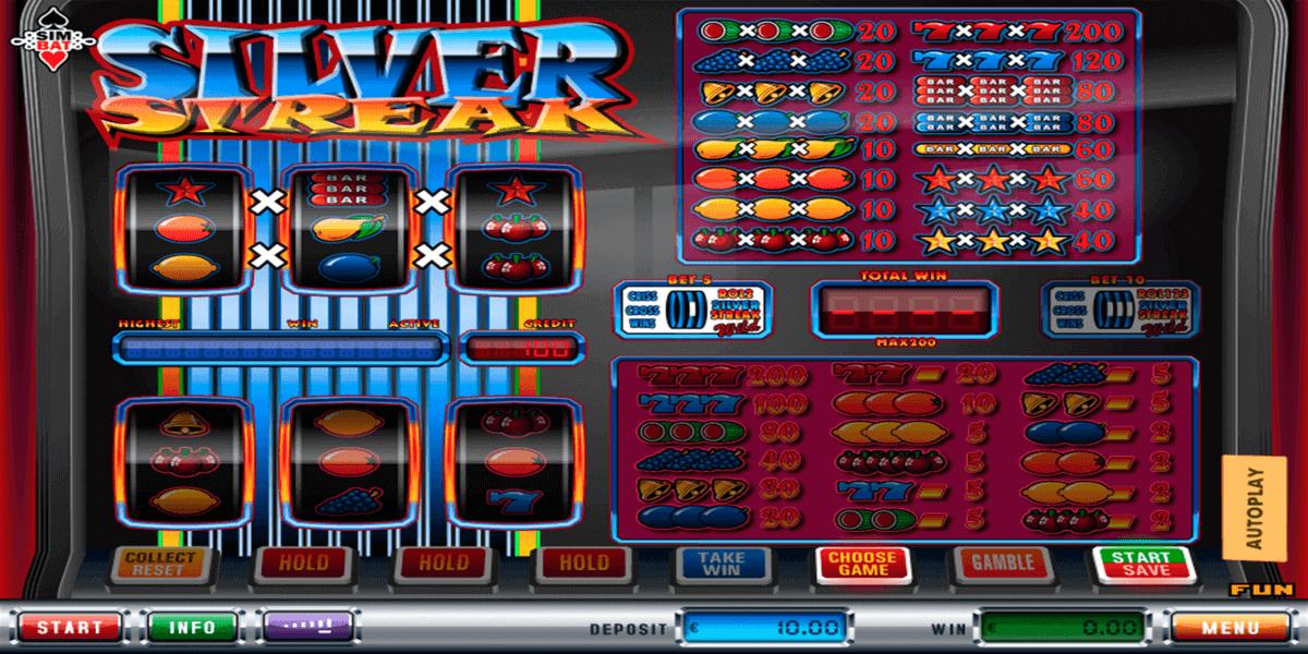 Twin Casino No Deposit Bonus Codes 2020