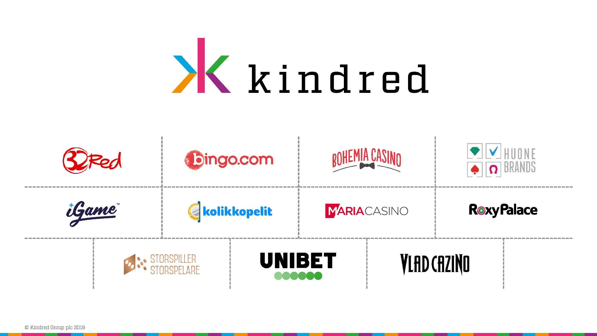 Kindred Unibet Brands CS