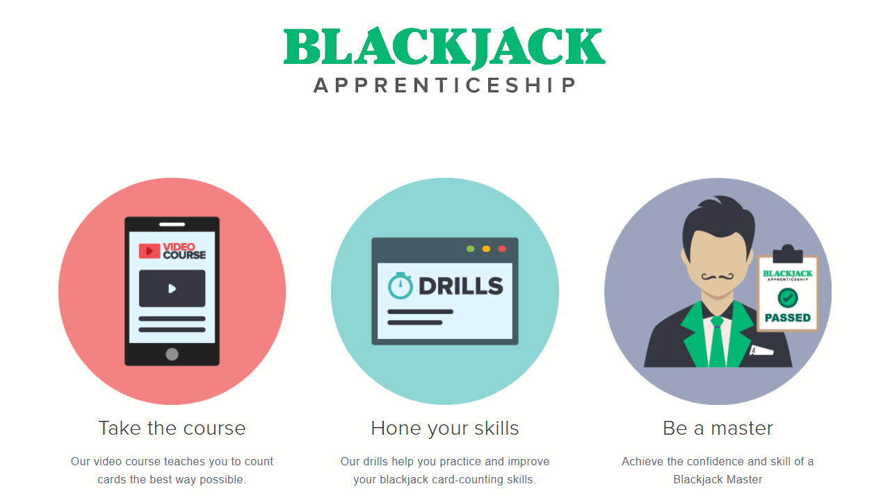 Blackjack Apprenticeship
